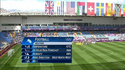 ロンドン五輪 女子サッカー日本VSスウェーデン