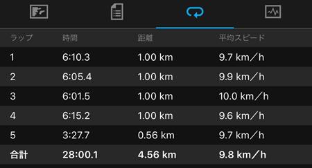 GARMIN fenix5S ジョギング記録