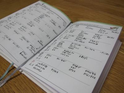 体重管理ノート
