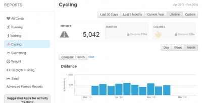Runkeeper 5000km