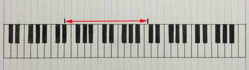 手書きの鍵盤