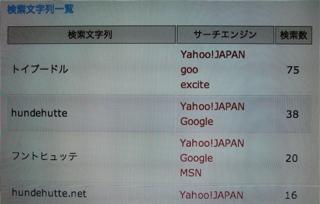 20080418検索文字列一覧