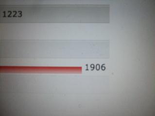 20080724 1906ヒット!!