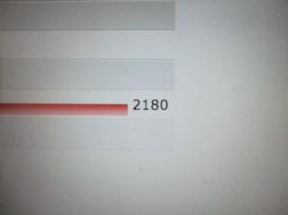 20080810アクセス解析2000ヒットオーバー!