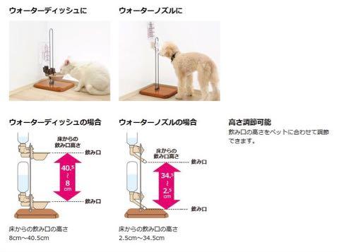 Richellリッチェルウォータースタンド犬食事関連給水器給水用品ケージやサークルが無くても、給水器を取り付けられるスタンド画像_3.jpg