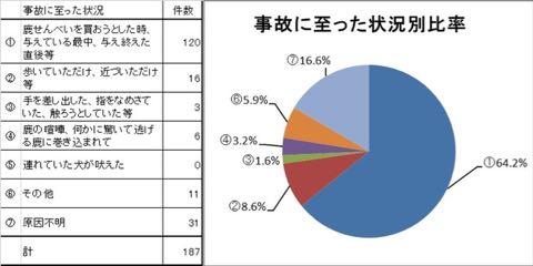 奈良公園のシカによるけが人が過去最悪 2018年度、奈良公園のシカで200人以上が負傷 けが理由の6割以上が「鹿せんべい」での餌付け 5.jpg