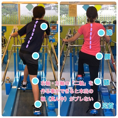認知動作型トレーニング スプリントトレーニングマシン 小林寛道 パーソナルトレーニング 個別指導