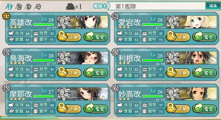 艦これ重巡洋艦