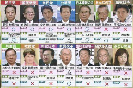 新党さきがけ - New Party Sakig...