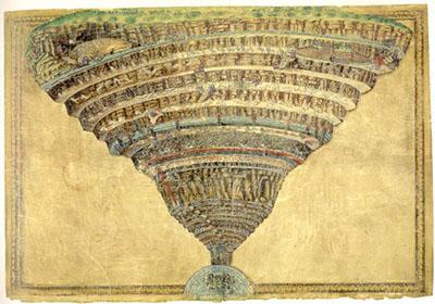 ボッティチェリによるダンテ『神曲』の地獄