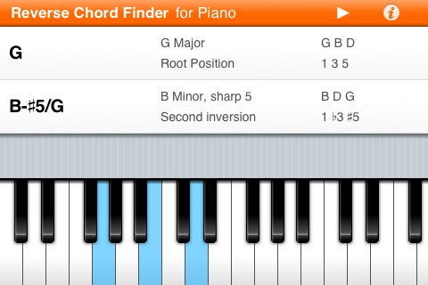 Reverse Chord Finder for Piano