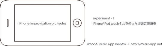 iPhone improvisation orchestra