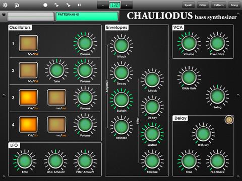 Chauliodus