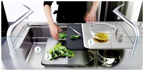 トーヨーシステムキッチン 人気のステンレスの3Dシンク 作業効率アップ