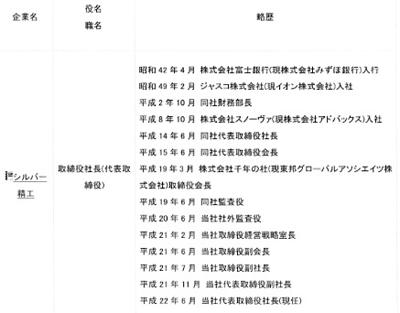 シルバー精工社長、嶋田彰の経歴書