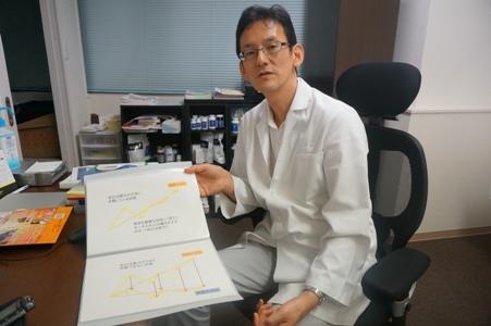 小西統合医療内科 小西康弘先生