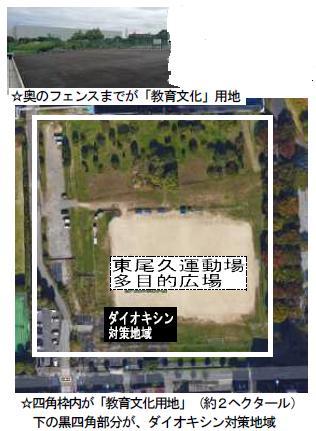 東尾久運動場