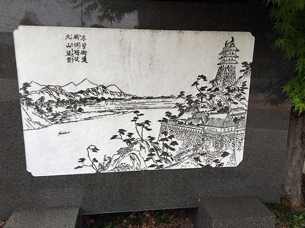 中山道鵜沼宿