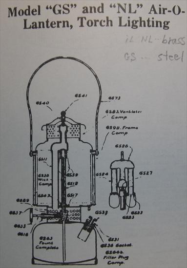 Coleman NL323