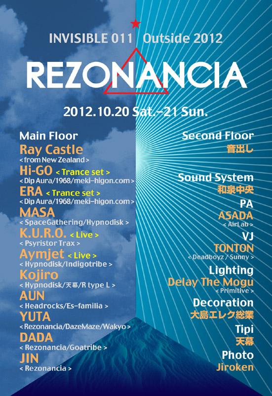 REZONANCIA 121020
