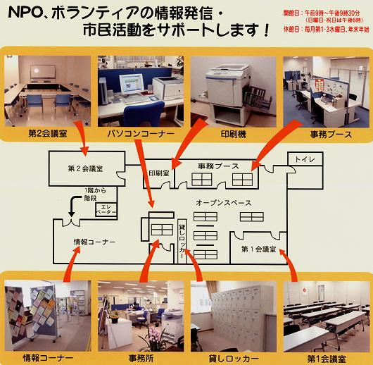 施設の説明