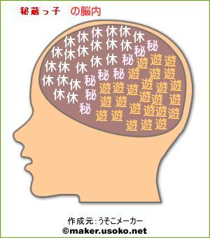 脳内メーカー ステキ