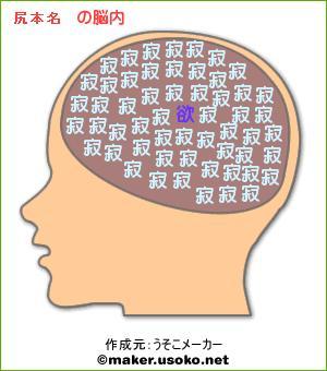 脳内メーカー 本名