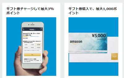 Amazonプライムデー2020 ギフト券がお得