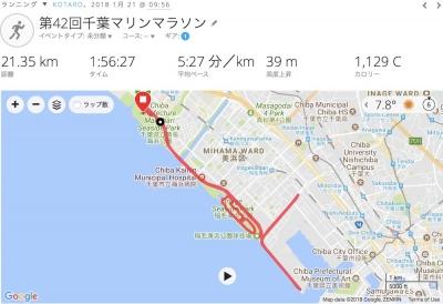 第42回千葉マリンマラソン
