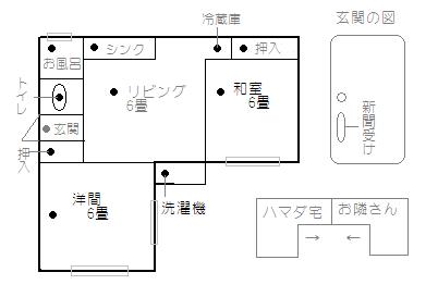 アパート見取り図