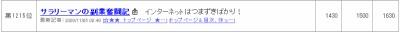 11月6日総合ランク