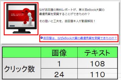 吉田屋ブログでの画像とテキスト