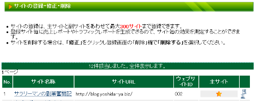 A8サイト登録画面