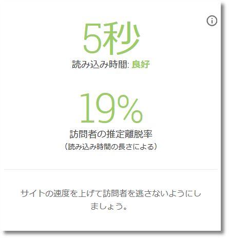 15賢威サイト