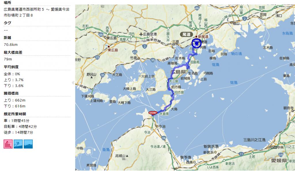 ちいさな自転車家 サイクルングロード しまなみ海道