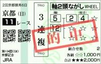 0213_京都記念