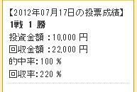 読売レディス杯_20120717