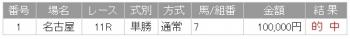 20131115_東海菊花賞