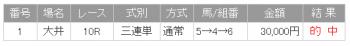 20131229_東京大賞典