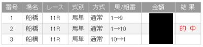 20140108_船橋記念_a