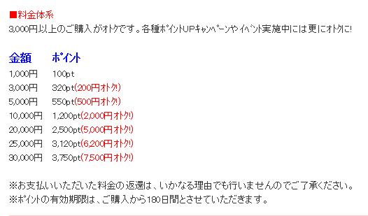 ミントC!Jメール料金体系