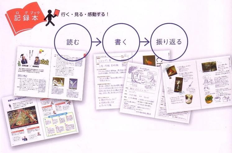 『美術鑑賞手帳』