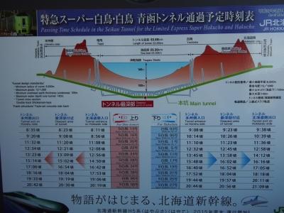 青函トンネル説明