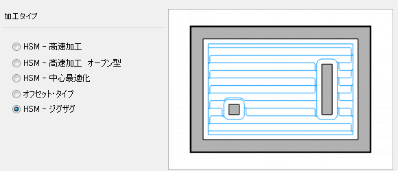 OneCNC 2Dポケット加工− HSMジグザグ