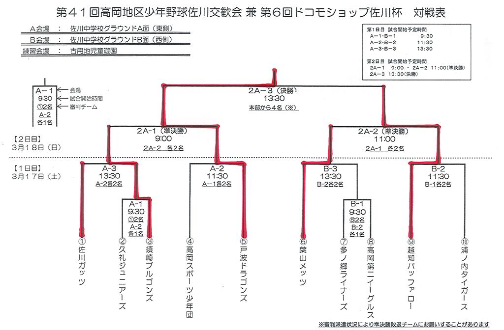 第41回高岡地区少年野球佐川交換会 兼 第6回ドコモショップ佐川杯開催