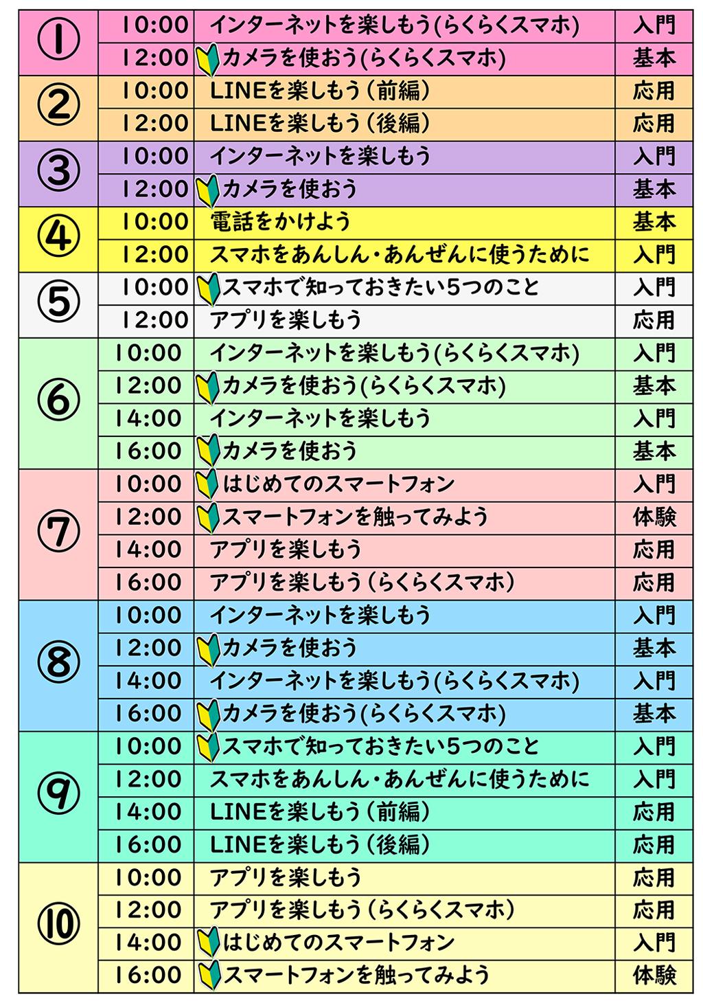 高知県のドコモショップ スマホ教室 スマートフォン教室 10月