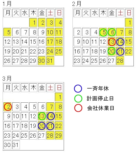 2009年度1月〜3月トヨタカレンダー