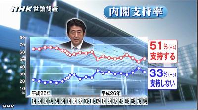 NHKニュース'