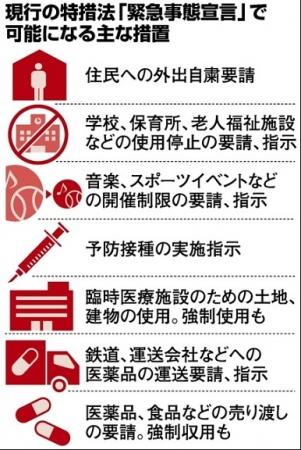 新型インフルエンザ等対策特別措置法