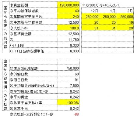 雇用調整助成金計算表
